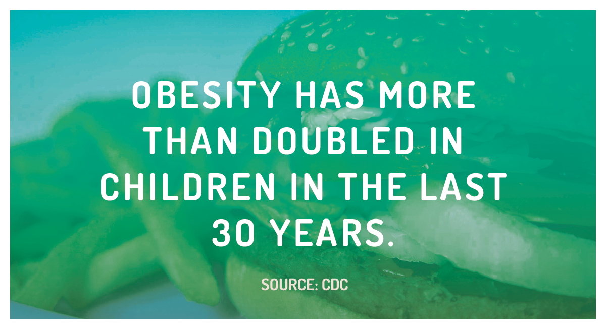 Staggering Statistic: Childhood Obesity Rates Skyrocket