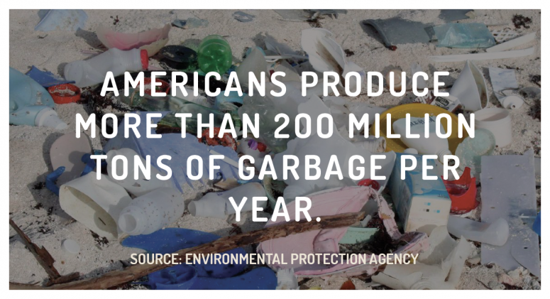 Staggering Statistic: Guess How Much Garbage You Make Every Day?