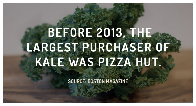 Staggering Statistic: Pizza Hut's Surprising Spend on Kale