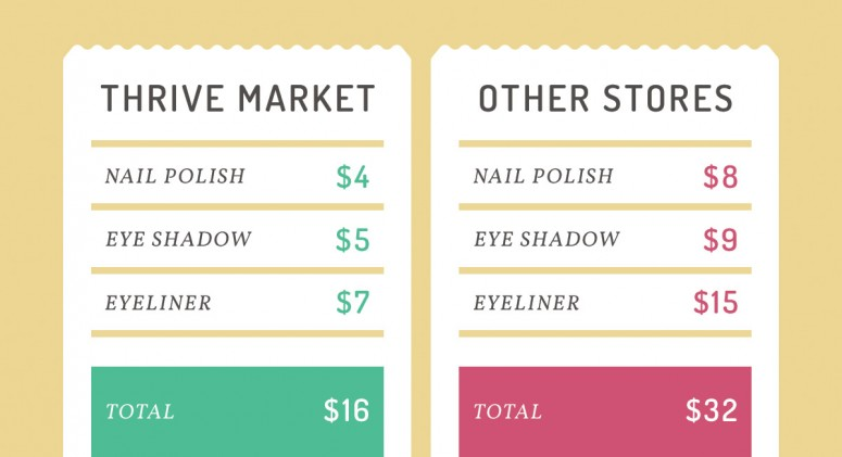 Price Check: See How Much You'll Save on Natural Makeup