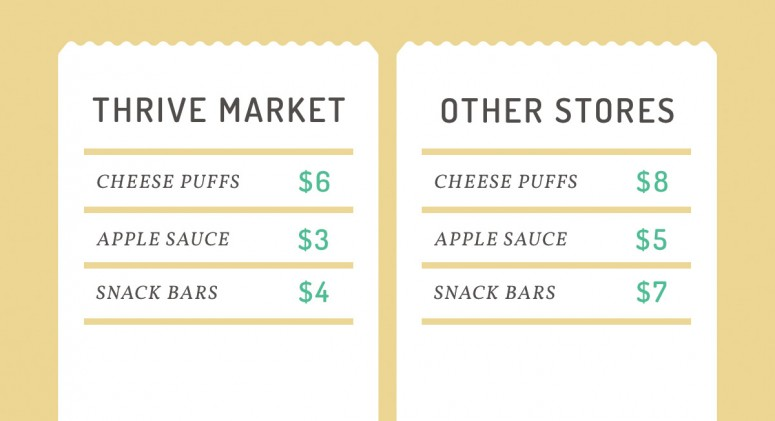 Price Check: See How Much You'll Save on School Snacks