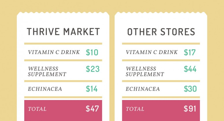 Price Check: See How Much You'll Save On Cold and Flu Remedies