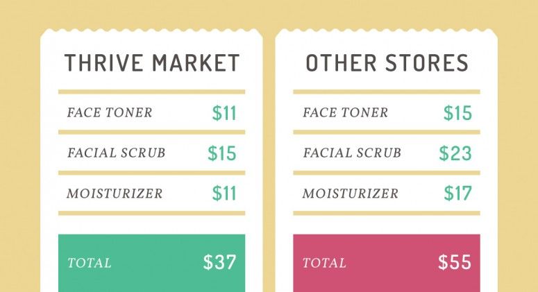 Price Check: See How Much You'll Save on Skincare