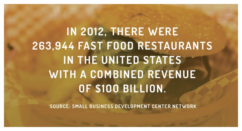 Staggering Statistic: We Spent How Much on Fast Food?