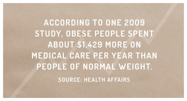 Staggering Statistic: Health Care Costs Rise Along With Weight