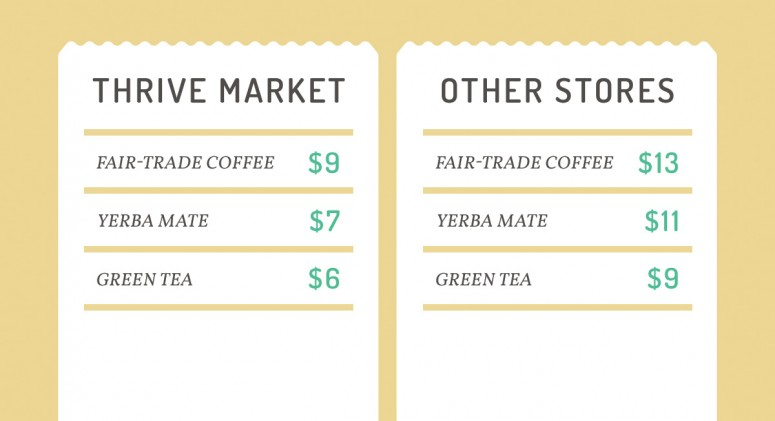 Price Check: See How Much You'll Save on Coffee and Tea
