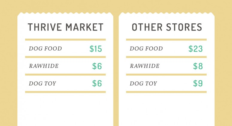 Price Check: See How Much You'll Save on Dog Food and Treats