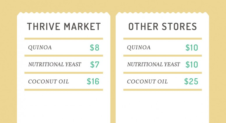 Price Check: See How Much You'll Save on Vegan Pantry Staples