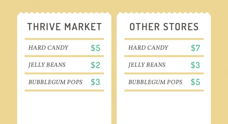 Price Check: See How Much You'll Save on Healthier Halloween Candies