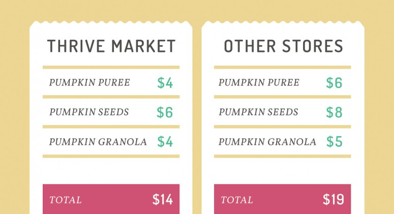 Price Check: See How Much You'll Save on Pumpkin Goodies