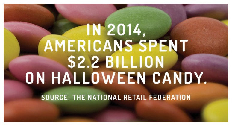 Staggering Statistic: The Shocking Amount Americans Spend on Halloween Candy
