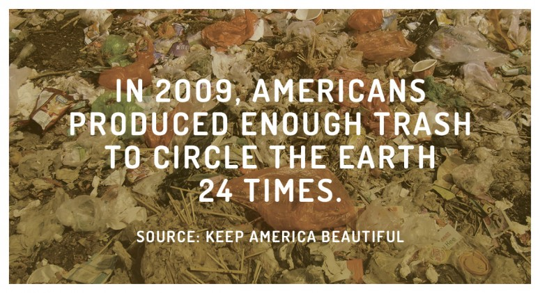 Staggering Statistic: The Insane Amount of Garbage We Create