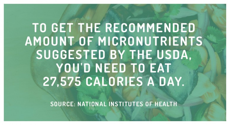 Staggering Statistic: Are You Getting Enough Micronutrients?