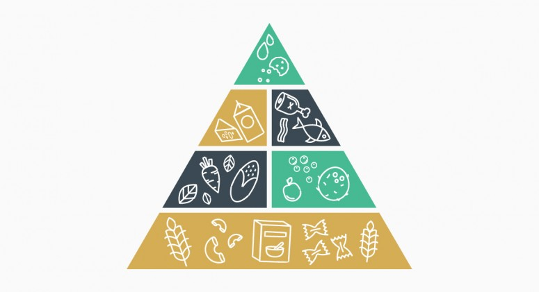The Food Pyramid: Changing with the Times