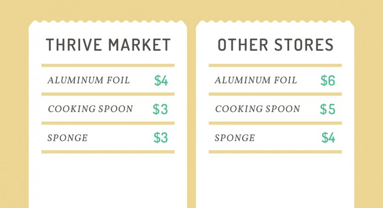 Price Check: See How Much You'll Save on Kitchen Supplies