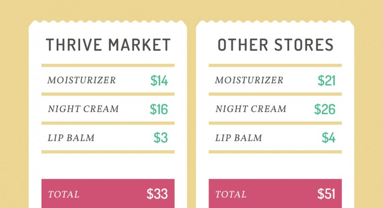 Price Check: See How Much You'll Save On Winter Skin Care