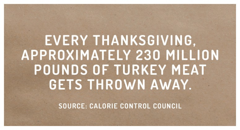 Staggering Statistic: Don't Let Your Thanksgiving Celebration Go To Waste