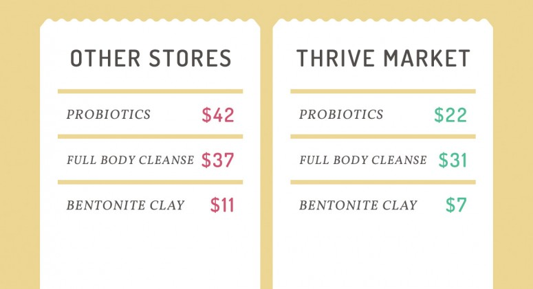 Price Check: See How Much You'll Save on Cleanse and Detox Supplements