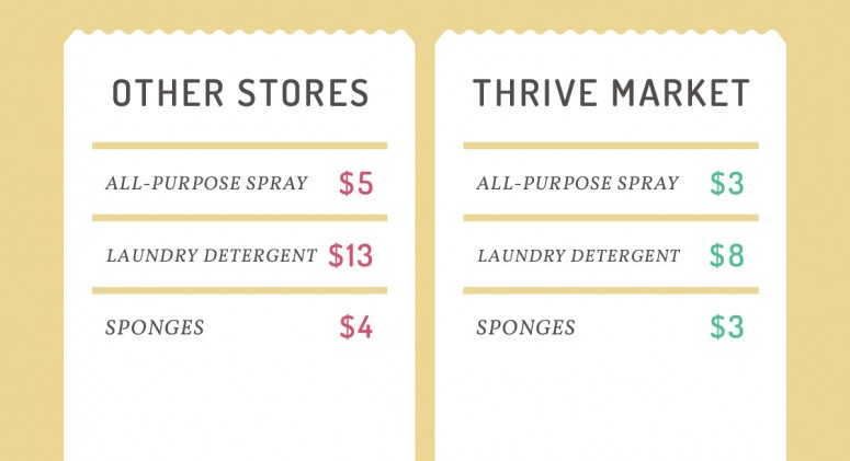 Price Check: See How Much You'll Save on Spring Cleaning Supplies