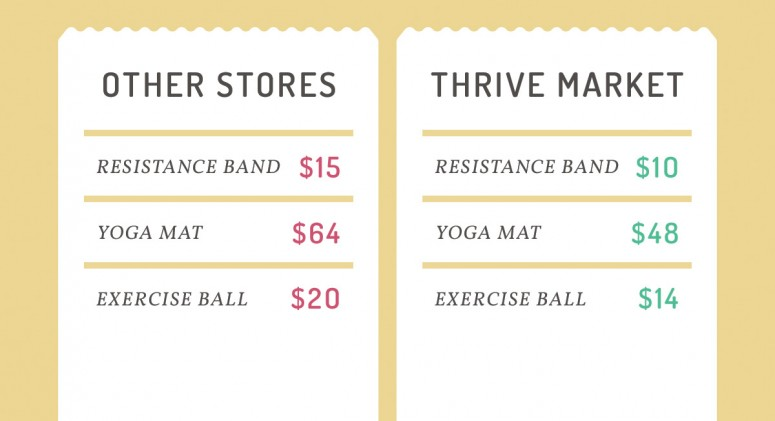 Price Check: See How Much You'll Save on Fitness Accessories