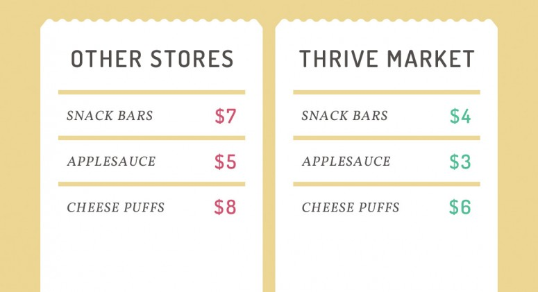 Price Check: See How Much You'll Save on Kids' Snacks