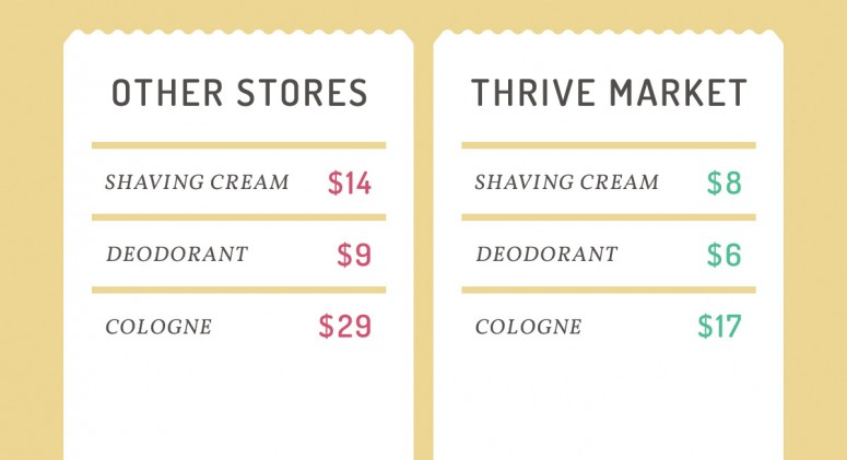 Price Check: See How Much You'll Save on Men's Grooming