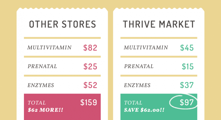 Save Money on Women's Health Supplements