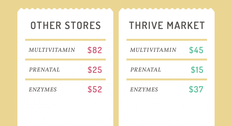 Save Money on Women's Health Supplements