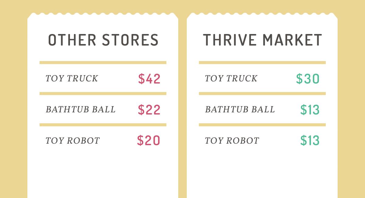 Save Money on Children's Toys