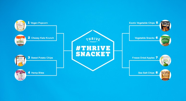 Win Big in March Madness With This #ThriveSnacket