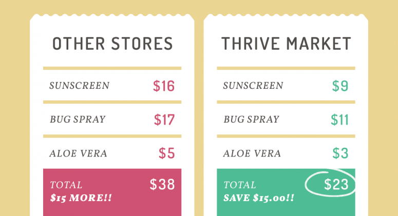 Save Money on Organic Sunscreens, Natural Bug Repellents, and Other Summer Must-Haves