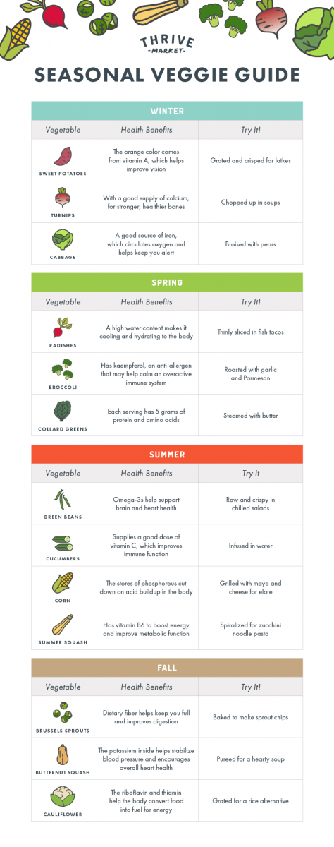 Find Out What Vegetables Are in Season