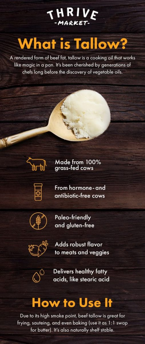 What is tallow?