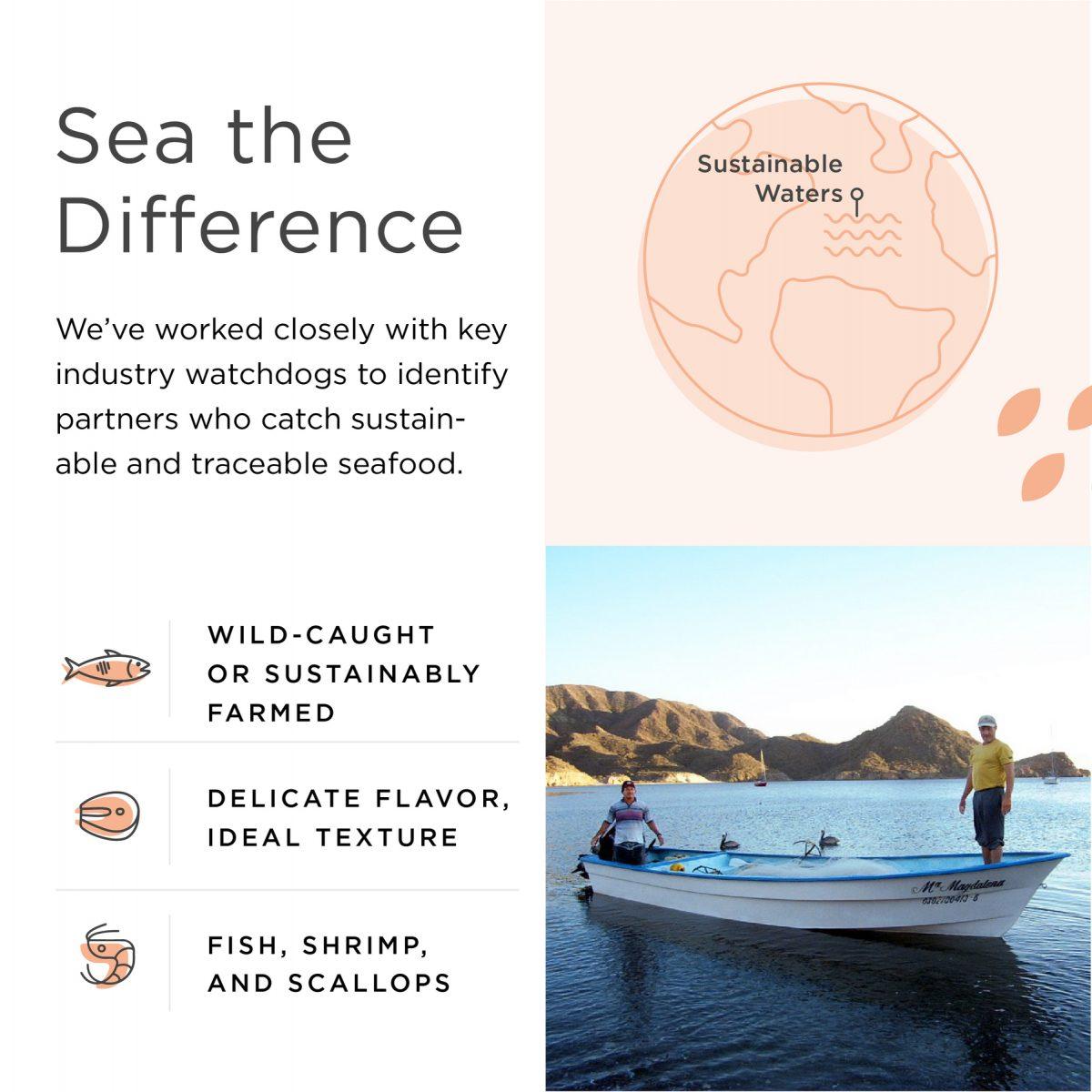 Thrive Market Seafood